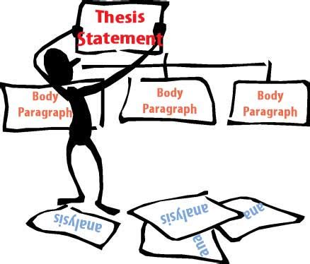 Essay Writing: Writing: The body of the essay
